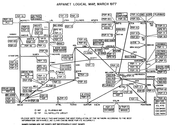 Arpanet_logical_map,_march_1977